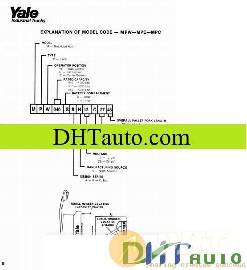 Yale-Forklift-Shop-Manual-Full-7.jpg
